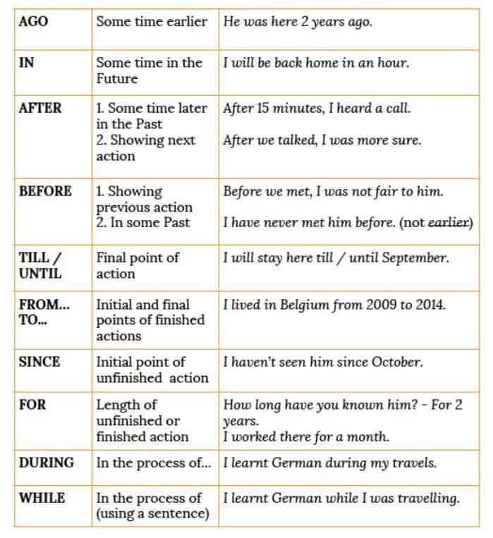 prepositions-of-time-intermediate