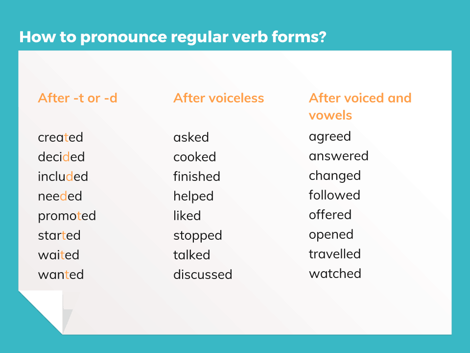 Regular Verbs Pronunciation Table | Figure Out English
